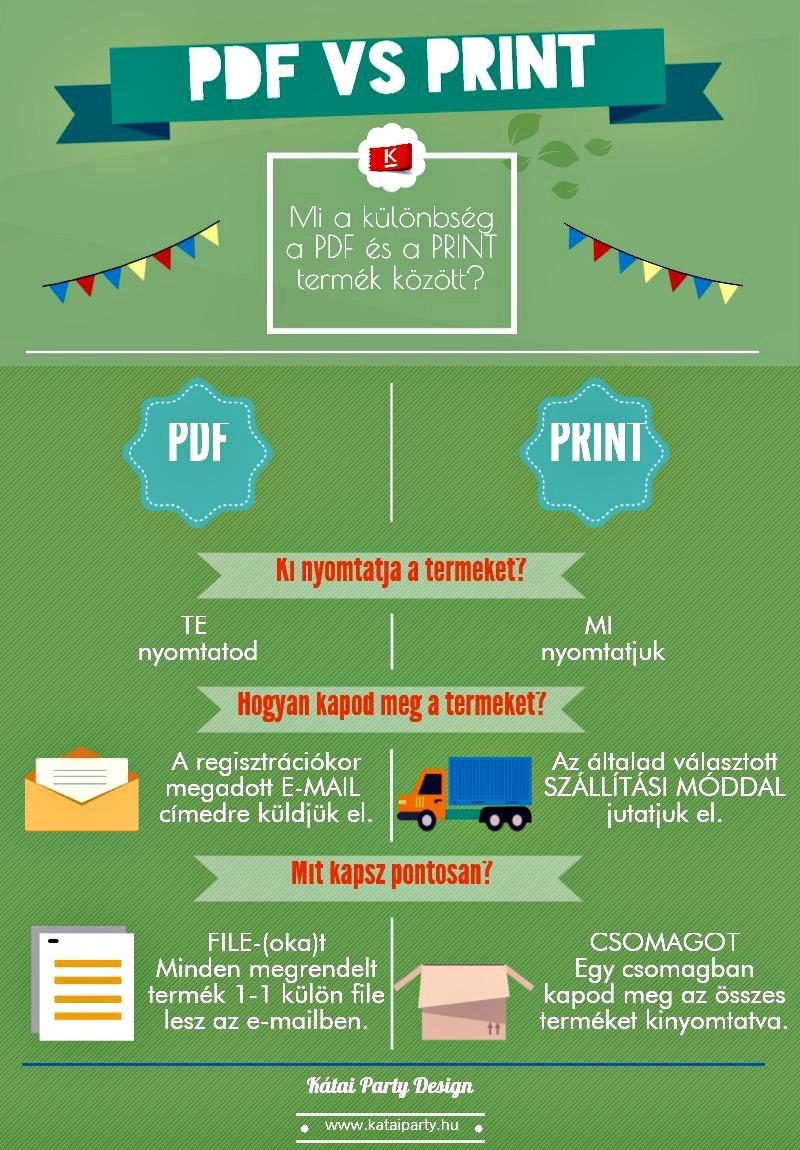 PDF vs PRINT